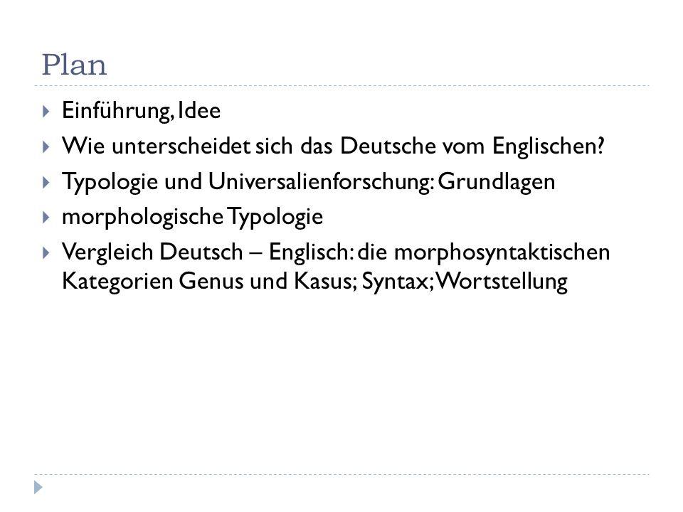 Plan Einführung, Idee Wie unterscheidet sich das Deutsche vom Englischen? Typologie und Universalienforschung: Grundlagen morphologische Typologie Ver