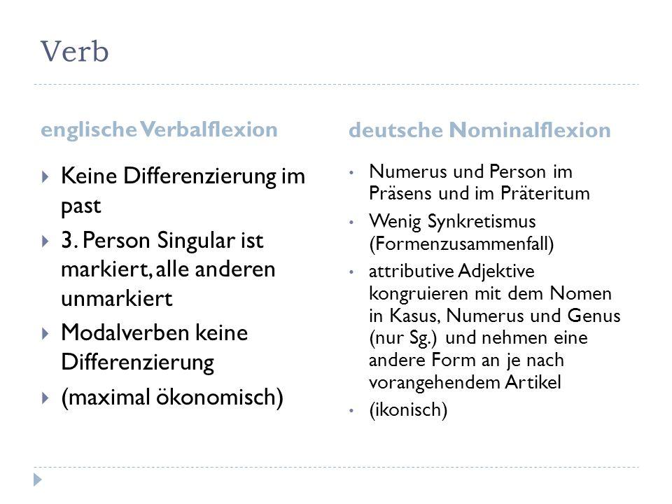 Verb englische Verbalflexion deutsche Nominalflexion Keine Differenzierung im past 3. Person Singular ist markiert, alle anderen unmarkiert Modalverbe