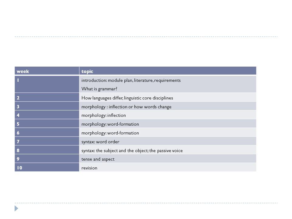 Nomen englische Nominalflexion deutsche Nominalflexion Pluralsuffixe attributive Adjektive verändern sich nicht ökonomisch Plural- und Kasusmarker fusioniert (außer bei der Pluralform Kindern) attributive Adjektive kongruieren mit dem Nomen in Kasus, Numerus und Genus (nur Sg.) und nehmen eine andere Form an je nach vorangehendem Artikel (ikonisch)