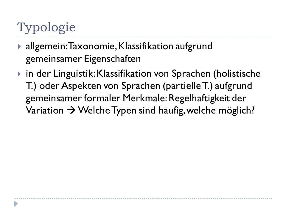 Typologie allgemein: Taxonomie, Klassifikation aufgrund gemeinsamer Eigenschaften in der Linguistik: Klassifikation von Sprachen (holistische T.) oder