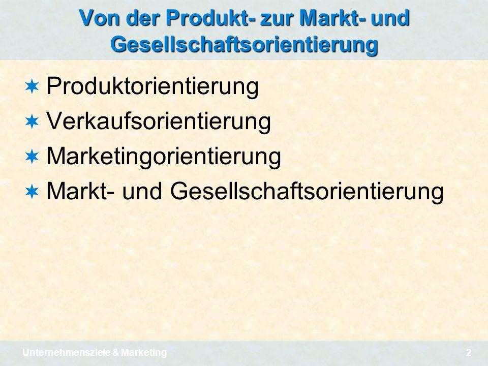 Unternehmensziele & Marketing2 Von der Produkt- zur Markt- und Gesellschaftsorientierung Produktorientierung Verkaufsorientierung Marketingorientierun