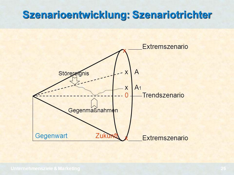 Unternehmensziele & Marketing26 Szenarioentwicklung: Szenariotrichter x x 0 x x Gegenwart Extremszenario Trendszenario A A1A1 Störereignis Gegenmaßnah