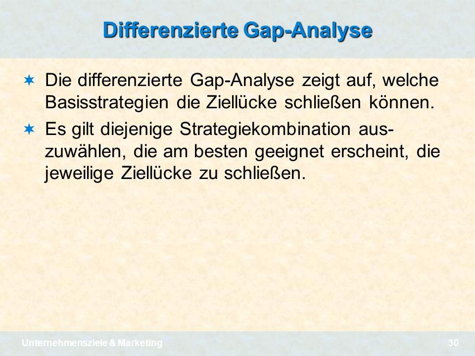 Unternehmensziele & Marketing30 Differenzierte Gap-Analyse Die differenzierte Gap-Analyse zeigt auf, welche Basisstrategien die Ziellücke schließen kö