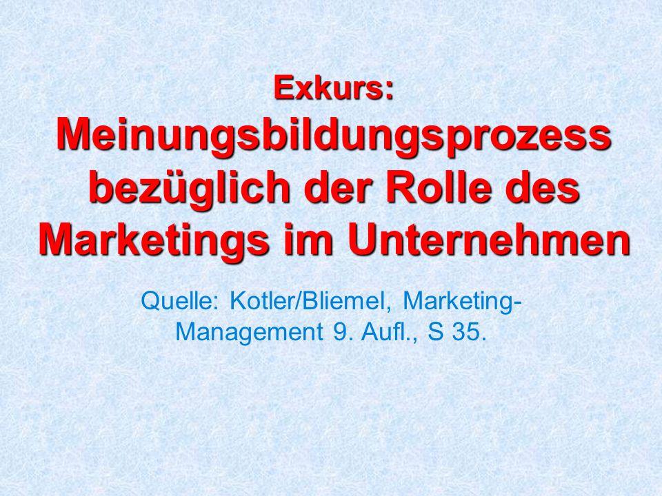 Exkurs: Meinungsbildungsprozess bezüglich der Rolle des Marketings im Unternehmen Quelle: Kotler/Bliemel, Marketing- Management 9. Aufl., S 35.