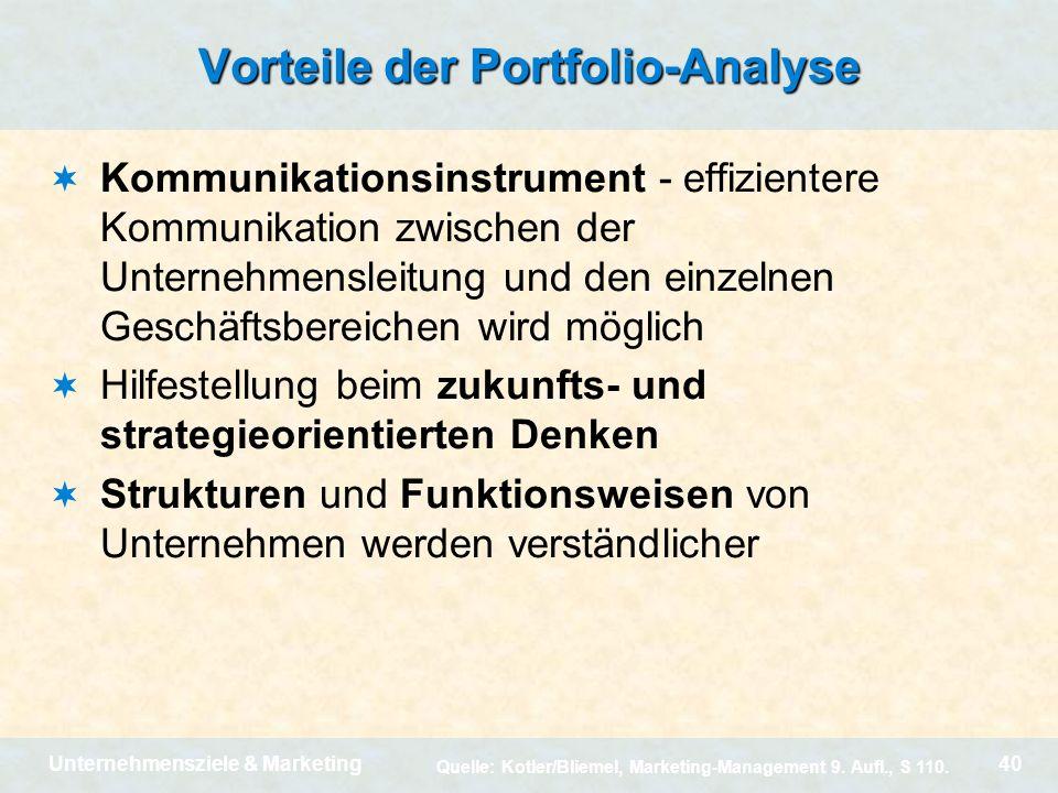 Unternehmensziele & Marketing40 Vorteile der Portfolio-Analyse Kommunikationsinstrument - effizientere Kommunikation zwischen der Unternehmensleitung