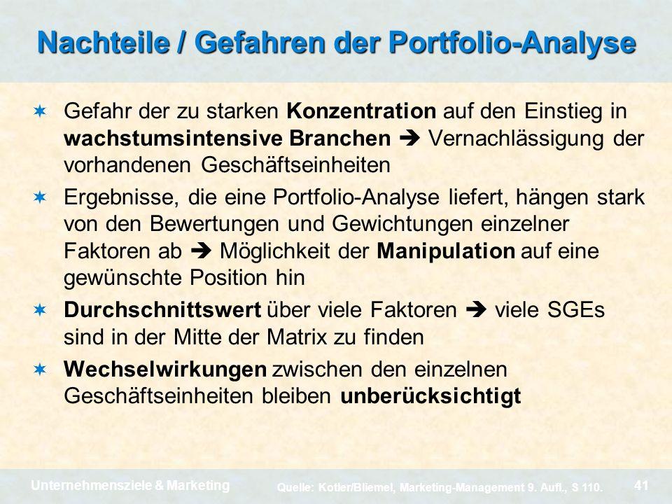 Unternehmensziele & Marketing41 Nachteile / Gefahren der Portfolio-Analyse Gefahr der zu starken Konzentration auf den Einstieg in wachstumsintensive