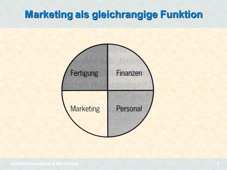 5 Marketing als gleichrangige Funktion