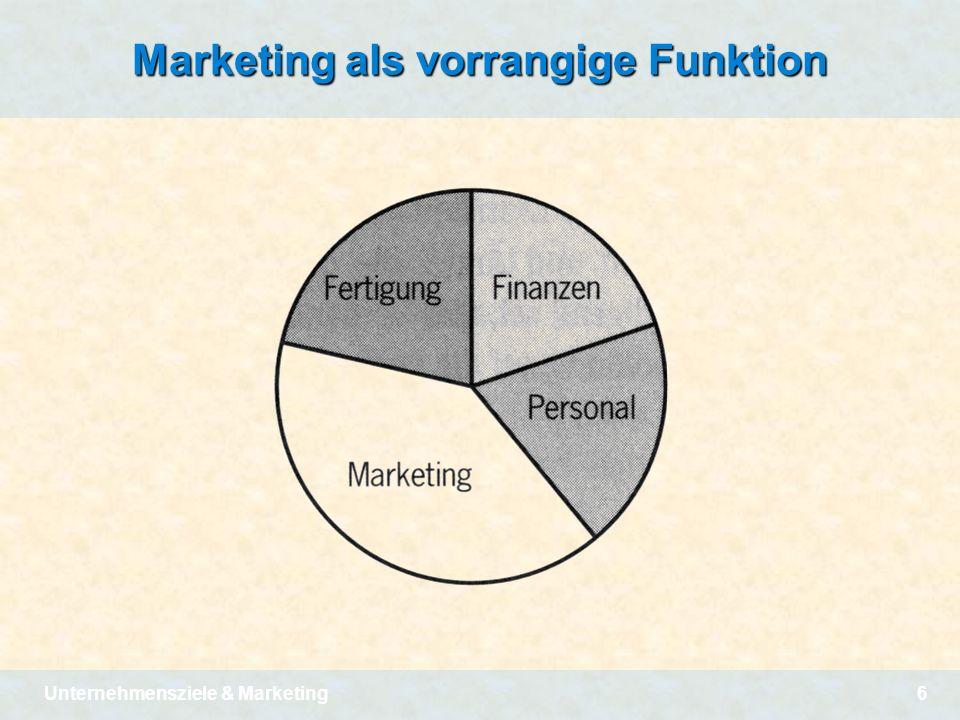 Unternehmensziele & Marketing6 Marketing als vorrangige Funktion