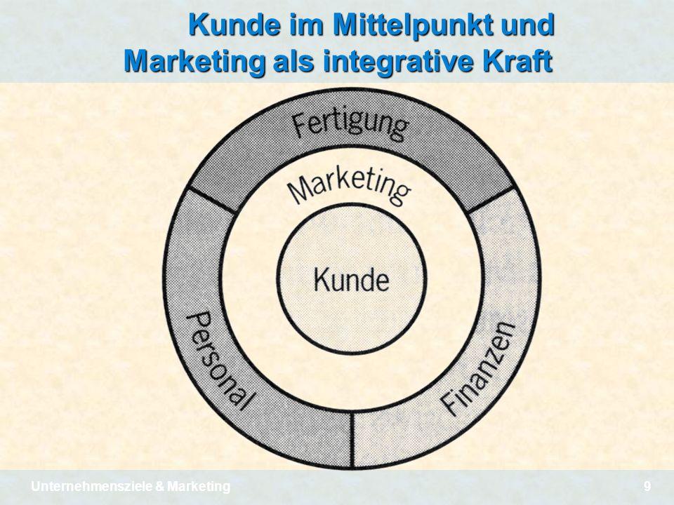 Unternehmensziele & Marketing9 Kunde im Mittelpunkt und Marketing als integrative Kraft