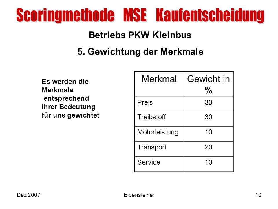Betriebs PKW Kleinbus Dez 2007Eibensteiner10 5. Gewichtung der Merkmale MerkmalGewicht in % Preis30 Treibstoff30 Motorleistung10 Transport20 Service10