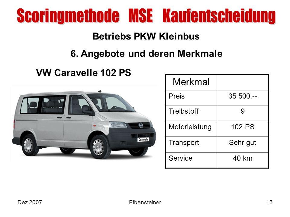 Betriebs PKW Kleinbus Dez 2007Eibensteiner13 6. Angebote und deren Merkmale Merkmal Preis35 500.-- Treibstoff9 Motorleistung102 PS TransportSehr gut S