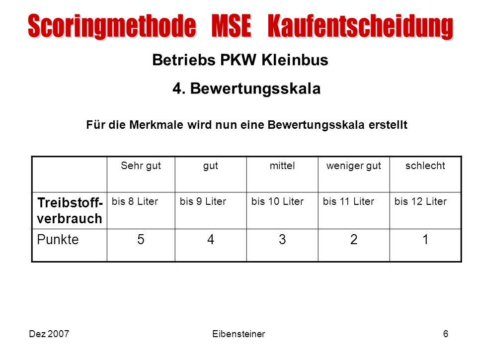 Betriebs PKW Kleinbus Dez 2007Eibensteiner6 4. Bewertungsskala Für die Merkmale wird nun eine Bewertungsskala erstellt Sehr gutgutmittelweniger gutsch