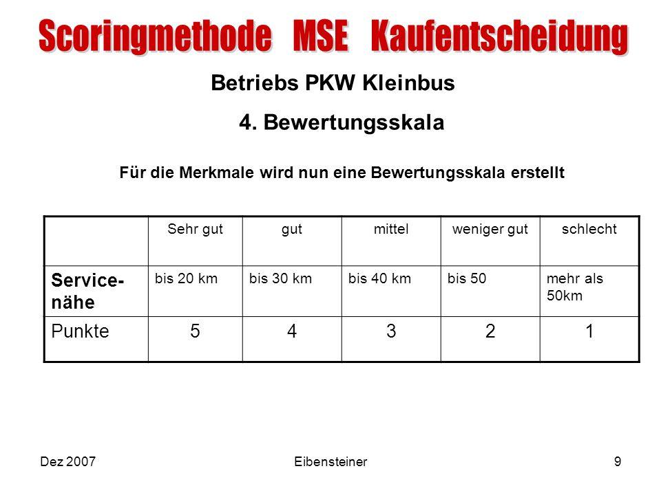 Betriebs PKW Kleinbus Dez 2007Eibensteiner9 4. Bewertungsskala Für die Merkmale wird nun eine Bewertungsskala erstellt Sehr gutgutmittelweniger gutsch