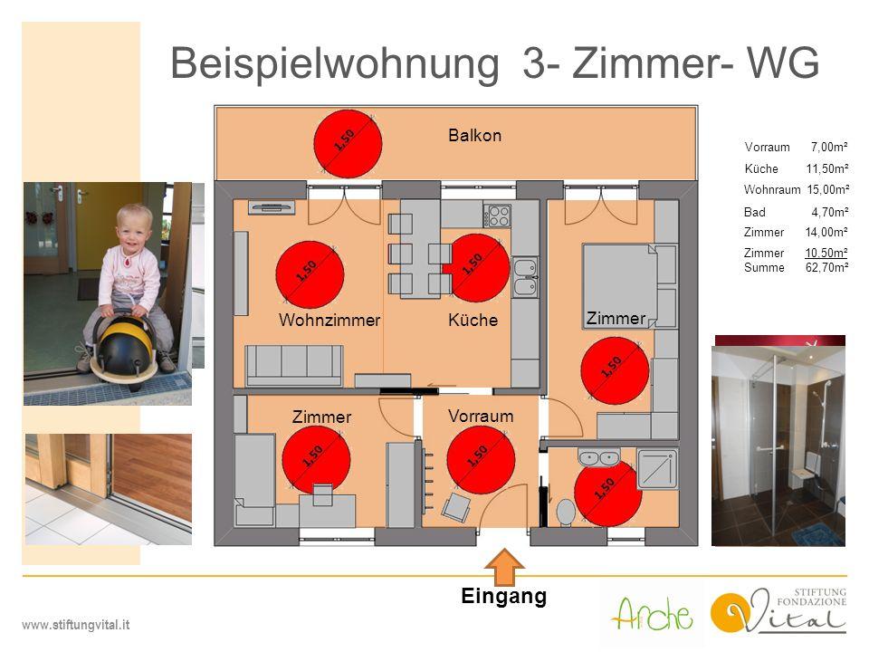 www.stiftungvital.it Beispielwohnung 3- Zimmer- WG Vorraum KücheWohnzimmer Bad Zimmer Balkon Vorraum 7,00m² Küche 11,50m² Wohnraum 15,00m² Bad 4,70m²