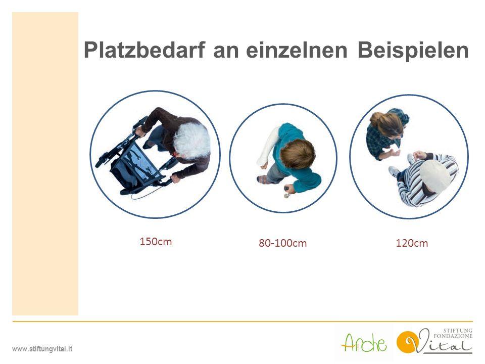 www.stiftungvital.it 150cm 120cm80-100cm Platzbedarf an einzelnen Beispielen