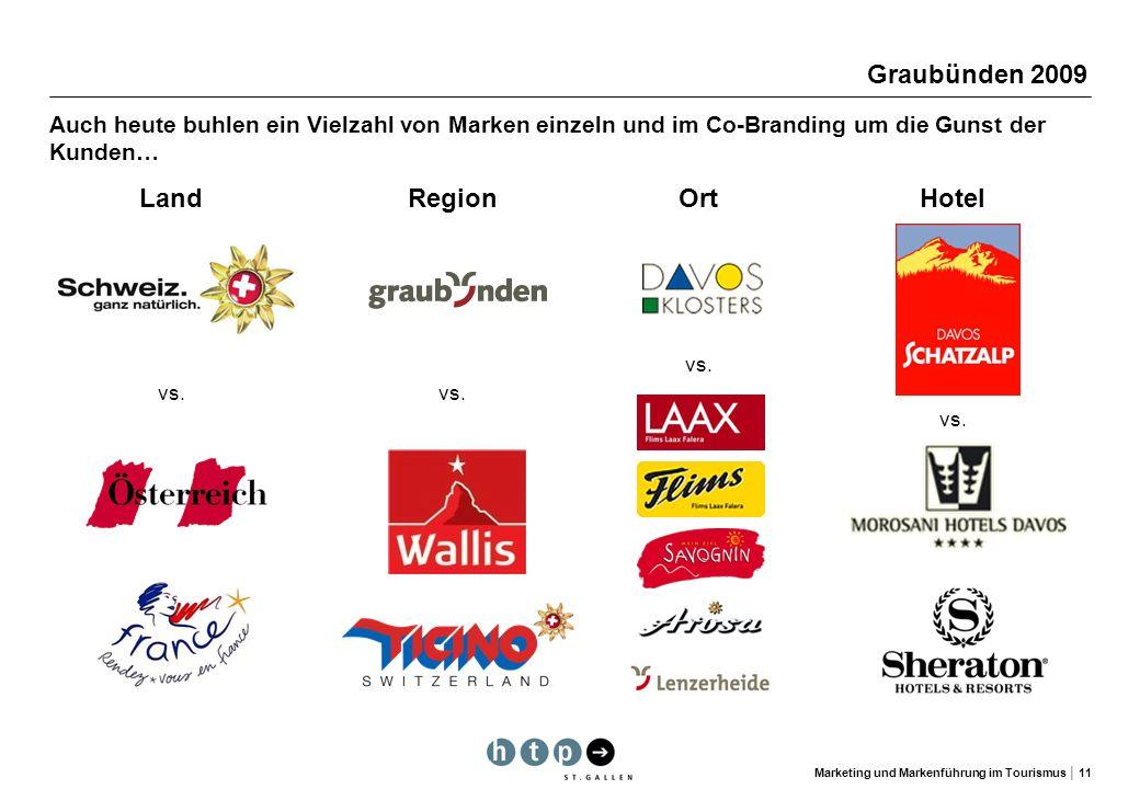 Marketing und Markenführung im Tourismus 11 Graubünden 2009 Auch heute buhlen ein Vielzahl von Marken einzeln und im Co-Branding um die Gunst der Kund