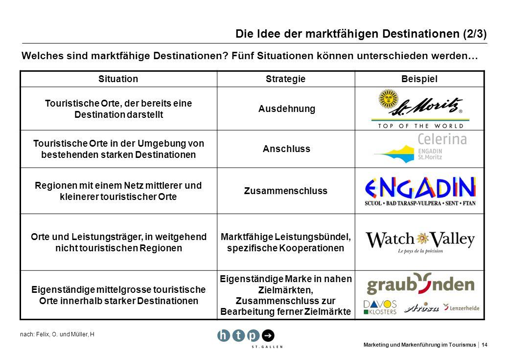 Marketing und Markenführung im Tourismus 14 Die Idee der marktfähigen Destinationen (2/3) Welches sind marktfähige Destinationen? Fünf Situationen kön