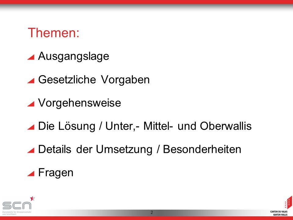 2 Themen: Ausgangslage Gesetzliche Vorgaben Vorgehensweise Die Lösung / Unter,- Mittel- und Oberwallis Details der Umsetzung / Besonderheiten Fragen
