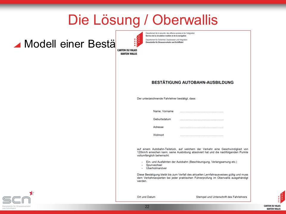 22 Die Lösung / Oberwallis Modell einer Bestätigung: