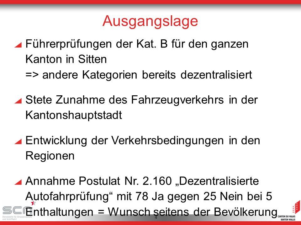 4 Ausgangslage Führerprüfungen der Kat.