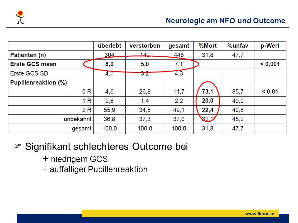 www.lknoe.at Neurologie am NFO und Outcome Signifikant schlechteres Outcome bei + niedrigem GCS + auffälliger Pupillenreaktion