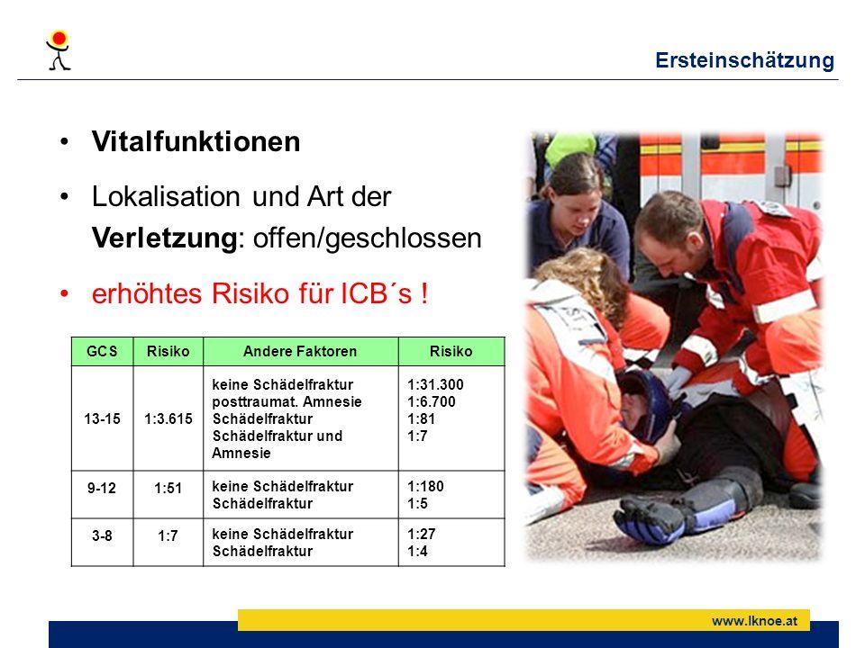 www.lknoe.at Vitalfunktionen Lokalisation und Art der Verletzung: offen/geschlossen erhöhtes Risiko für ICB´s ! GCSRisikoAndere FaktorenRisiko 13-151: