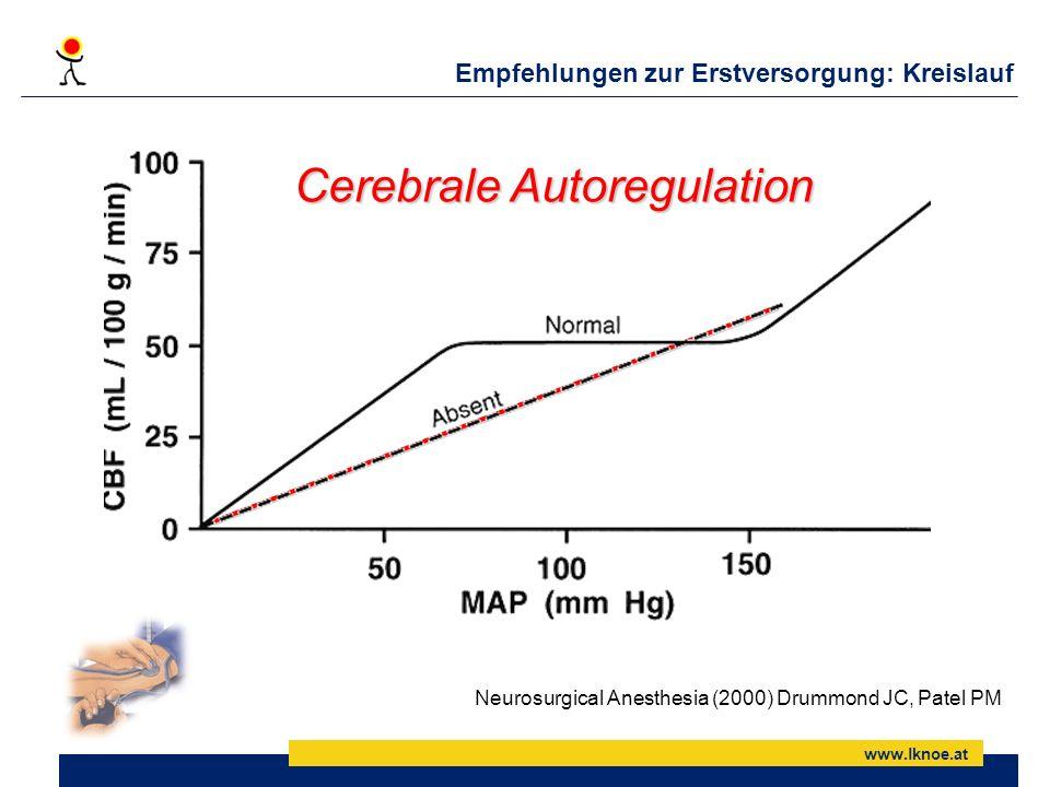 www.lknoe.at Cerebrale Autoregulation Neurosurgical Anesthesia (2000) Drummond JC, Patel PM Empfehlungen zur Erstversorgung: Kreislauf