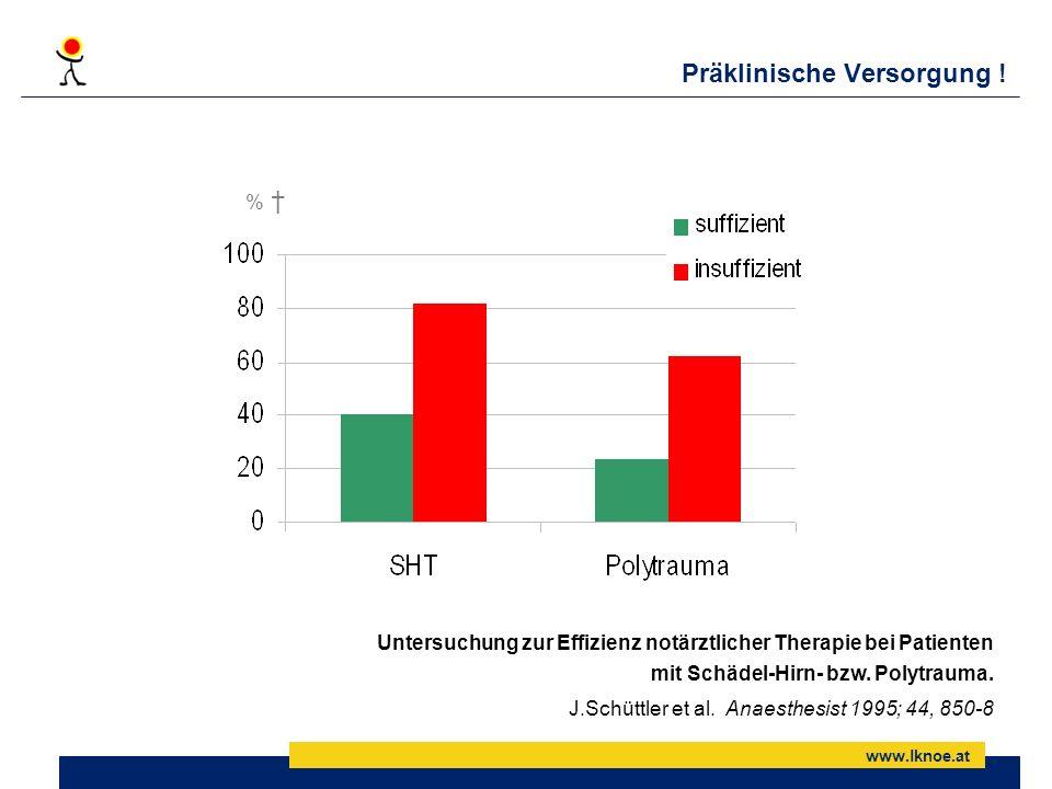 www.lknoe.at Präklinische Versorgung ! % Untersuchung zur Effizienz notärztlicher Therapie bei Patienten mit Schädel-Hirn- bzw. Polytrauma. J.Schüttle