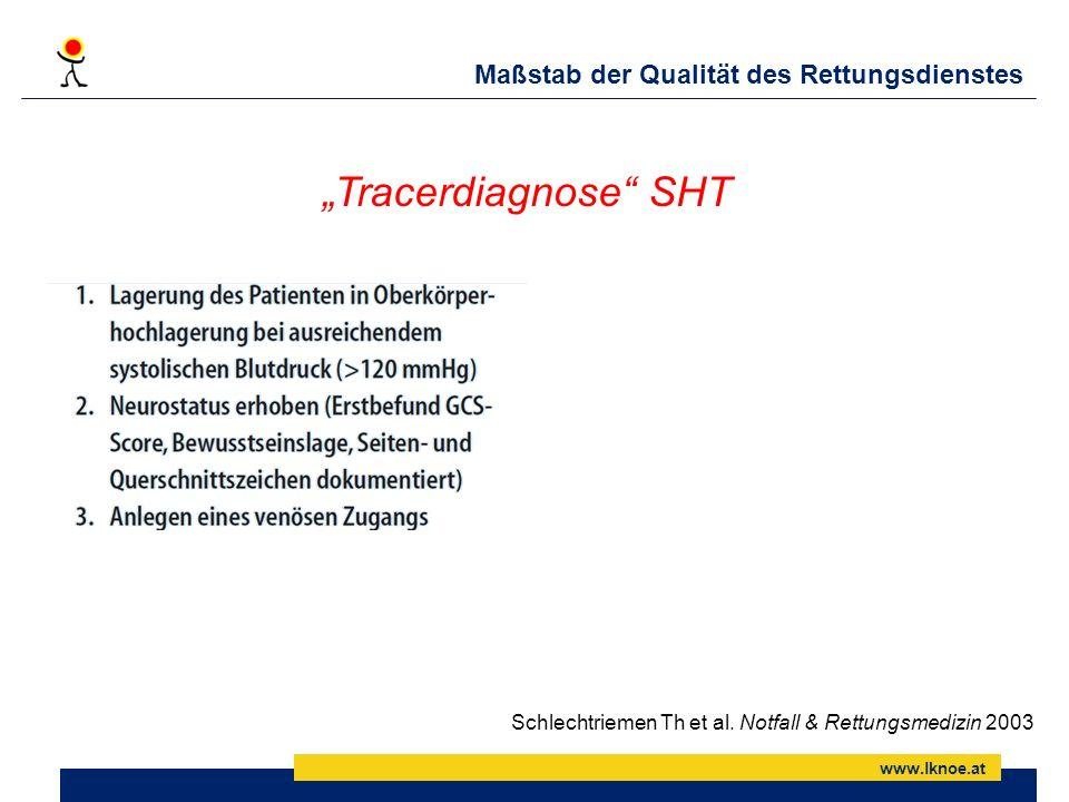 www.lknoe.at Maßstab der Qualität des Rettungsdienstes Schlechtriemen Th et al. Notfall & Rettungsmedizin 2003 Tracerdiagnose SHT