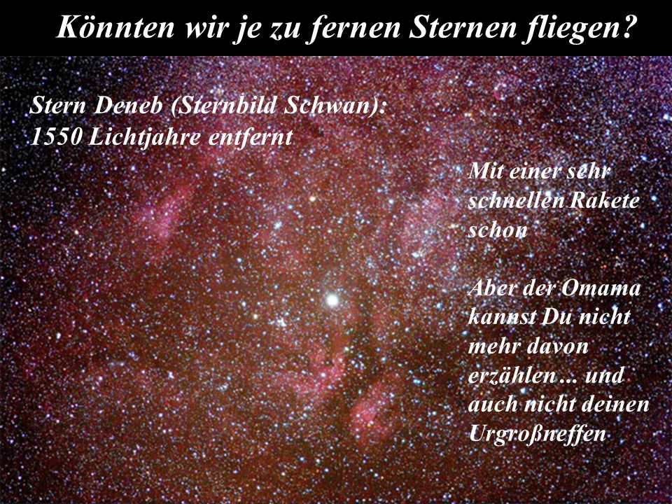 Manfred Jeitler, Institut für Hochenergiephysik Wer ist am schnellsten? 26 Könnten wir je zu fernen Sternen fliegen? Stern Deneb (Sternbild Schwan): 1