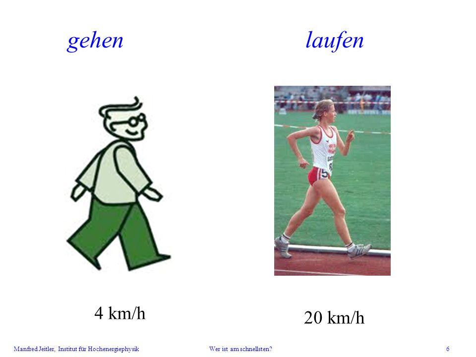 Manfred Jeitler, Institut für Hochenergiephysik Wer ist am schnellsten? 6 gehenlaufen 4 km/h 20 km/h