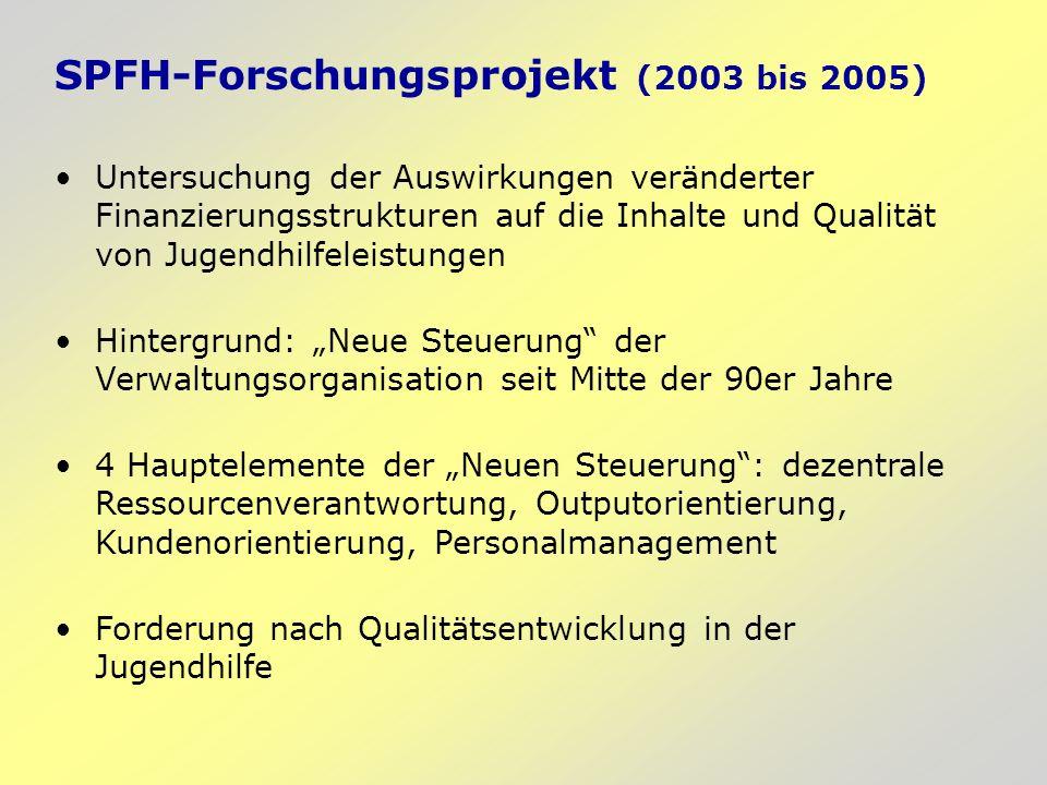 SPFH-Forschungsprojekt (2003 bis 2005) Untersuchung der Auswirkungen veränderter Finanzierungsstrukturen auf die Inhalte und Qualität von Jugendhilfel