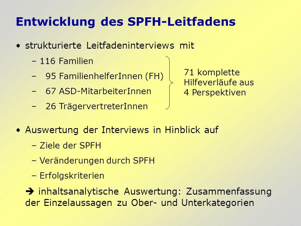 Entwicklung des SPFH-Leitfadens strukturierte Leitfadeninterviews mit – 116 Familien – 95 FamilienhelferInnen (FH) – 67 ASD-MitarbeiterInnen – 26 Träg