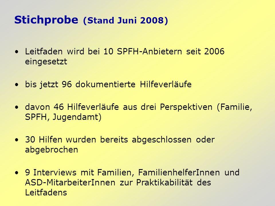 Stichprobe (Stand Juni 2008) Leitfaden wird bei 10 SPFH-Anbietern seit 2006 eingesetzt bis jetzt 96 dokumentierte Hilfeverläufe davon 46 Hilfeverläufe