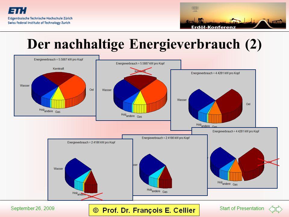 Start of Presentation September 26, 2009 Der nachhaltige Energieverbrauch (2)