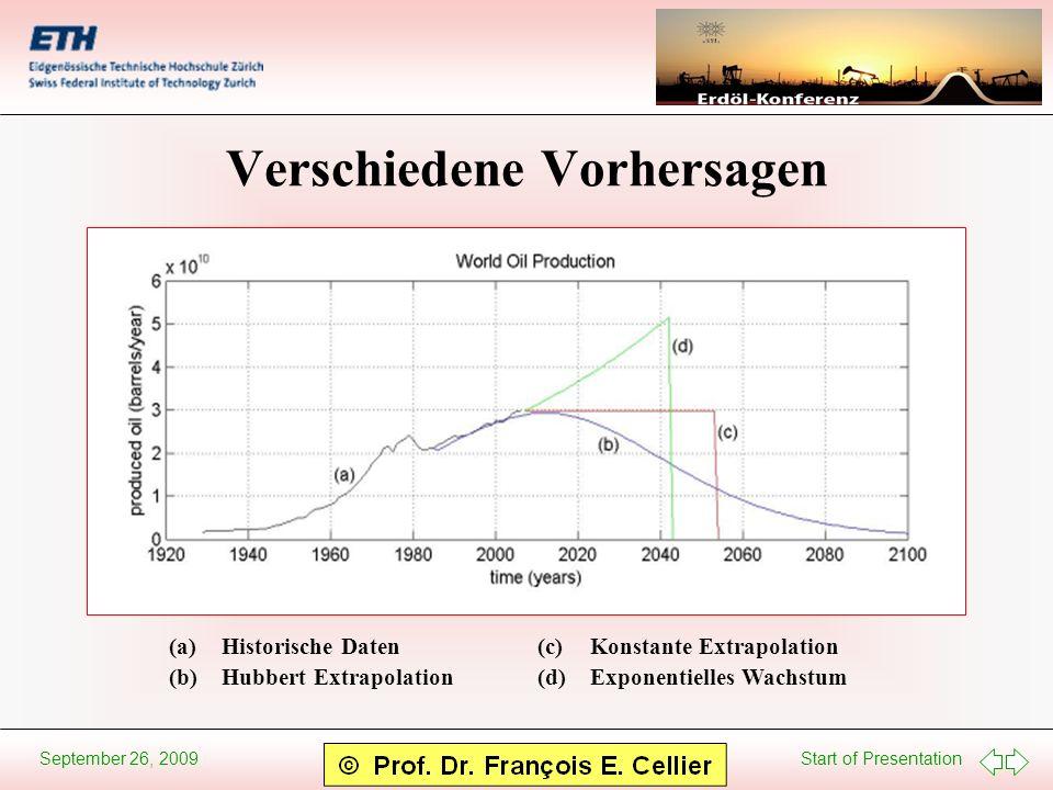 Start of Presentation September 26, 2009 Verschiedene Vorhersagen (a)Historische Daten (b)Hubbert Extrapolation (c)Konstante Extrapolation (d)Exponent