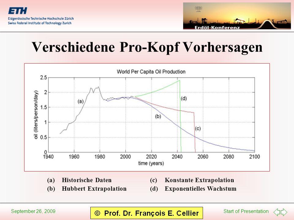 Start of Presentation September 26, 2009 Verschiedene Pro-Kopf Vorhersagen (a)Historische Daten (b)Hubbert Extrapolation (c)Konstante Extrapolation (d