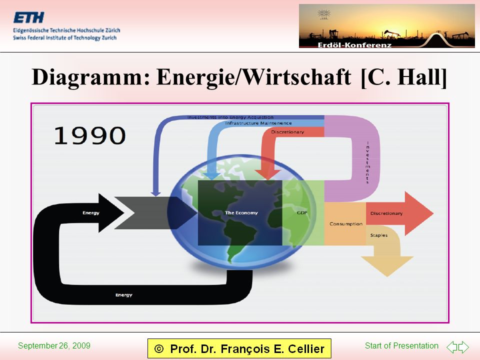 Start of Presentation September 26, 2009 Diagramm: Energie/Wirtschaft [C. Hall]
