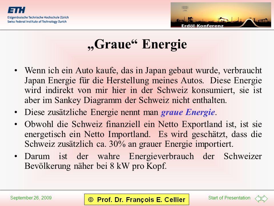 Start of Presentation September 26, 2009 Graue Energie Wenn ich ein Auto kaufe, das in Japan gebaut wurde, verbraucht Japan Energie für die Herstellun