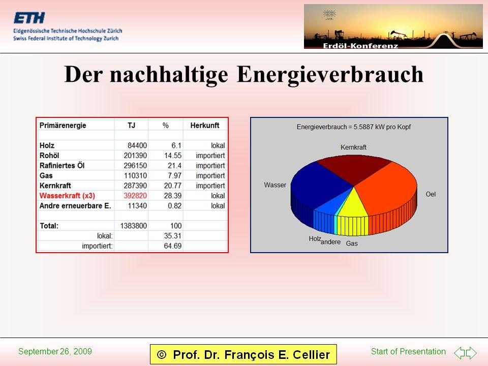 Start of Presentation September 26, 2009 Der nachhaltige Energieverbrauch