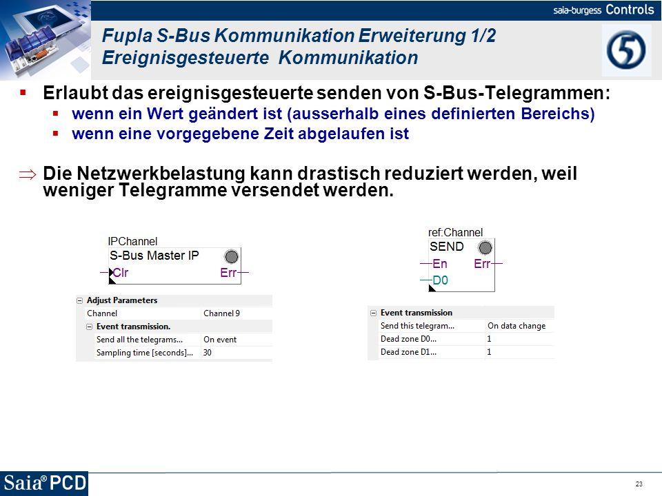 23 Fupla S-Bus Kommunikation Erweiterung 1/2 Ereignisgesteuerte Kommunikation Erlaubt das ereignisgesteuerte senden von S-Bus-Telegrammen: wenn ein We