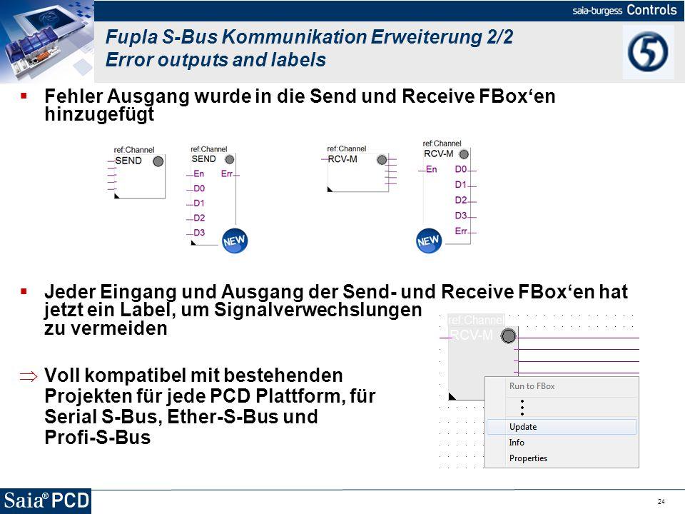 24 Fehler Ausgang wurde in die Send und Receive FBoxen hinzugefügt Jeder Eingang und Ausgang der Send- und Receive FBoxen hat jetzt ein Label, um Sign