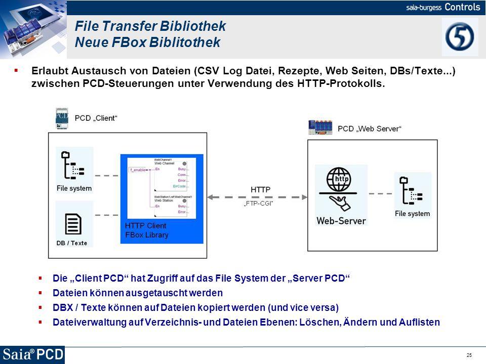 25 Erlaubt Austausch von Dateien (CSV Log Datei, Rezepte, Web Seiten, DBs/Texte...) zwischen PCD-Steuerungen unter Verwendung des HTTP-Protokolls. Die