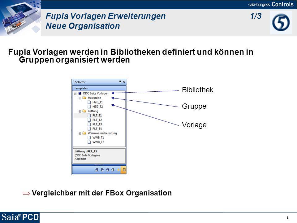 9 Fupla Vorlagen werden in Bibliotheken definiert und können in Gruppen organisiert werden Vergleichbar mit der FBox Organisation Vorlage Gruppe Bibli