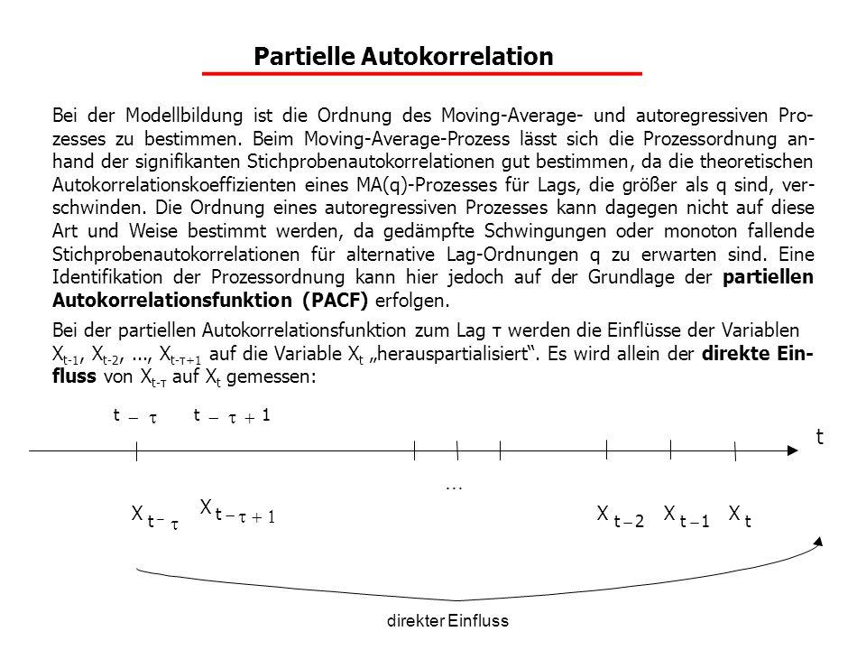 Bei der Modellbildung ist die Ordnung des Moving-Average- und autoregressiven Pro- zesses zu bestimmen. Beim Moving-Average-Prozess lässt sich die Pro