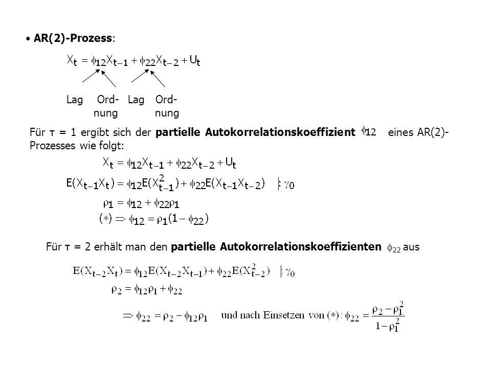 AR(2)-Prozess: Lag Ord- nung Lag Ord- nung Für τ = 1 ergibt sich der partielle Autokorrelationskoeffizient eines AR(2)- Prozesses wie folgt: Für τ = 2