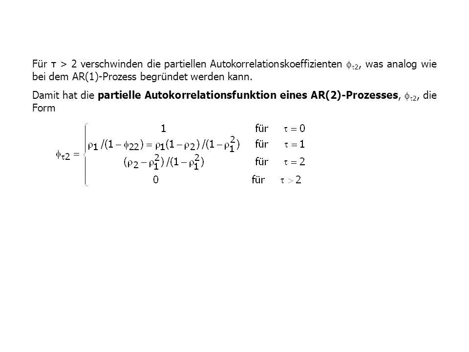 Für τ > 2 verschwinden die partiellen Autokorrelationskoeffizienten 2, was analog wie bei dem AR(1)-Prozess begründet werden kann. Damit hat die parti