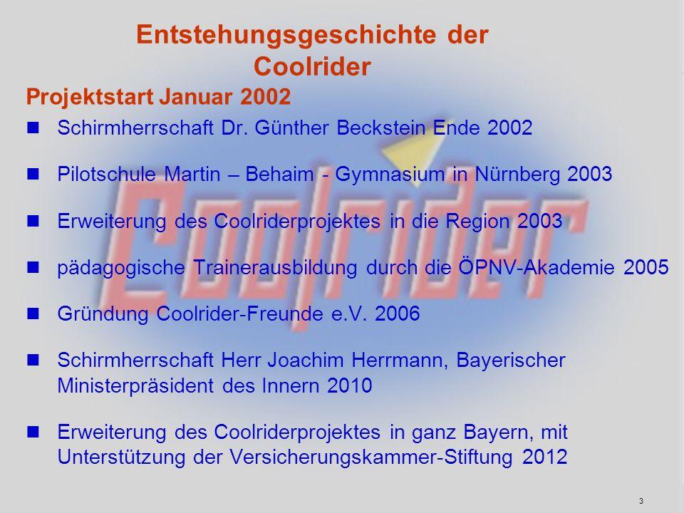 3 Projektstart Januar 2002 Schirmherrschaft Dr. Günther Beckstein Ende 2002 Pilotschule Martin – Behaim - Gymnasium in Nürnberg 2003 Erweiterung des C