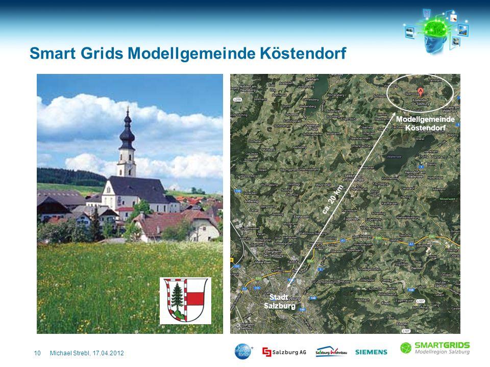 10Michael Strebl, 17.04.2012 Smart Grids Modellgemeinde Köstendorf Modellgemeinde Köstendorf Stadt Salzburg ca. 20 km