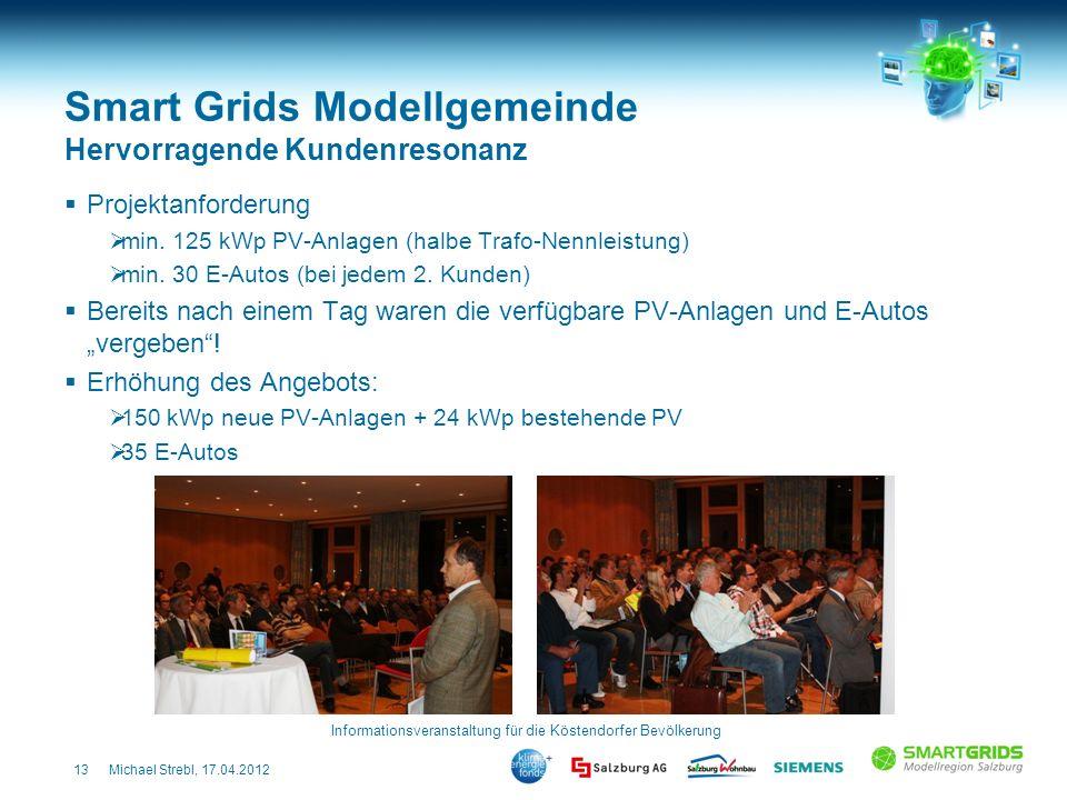 13Michael Strebl, 17.04.2012 Smart Grids Modellgemeinde Hervorragende Kundenresonanz Projektanforderung min. 125 kWp PV-Anlagen (halbe Trafo-Nennleist